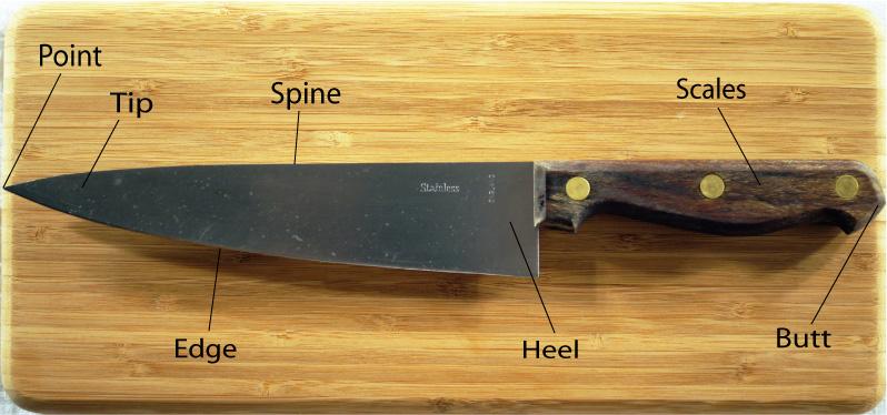 the-right-tools-knife-basics1.jpg