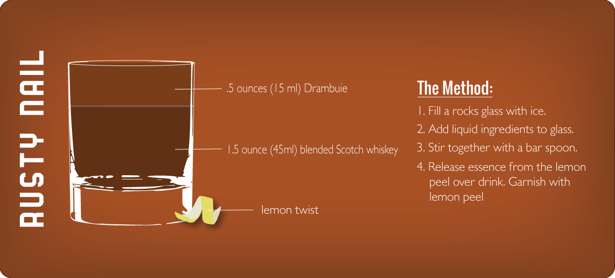 Rusty Nail Cocktail Recipe Graphic by Sam Henderson of Today's Nest