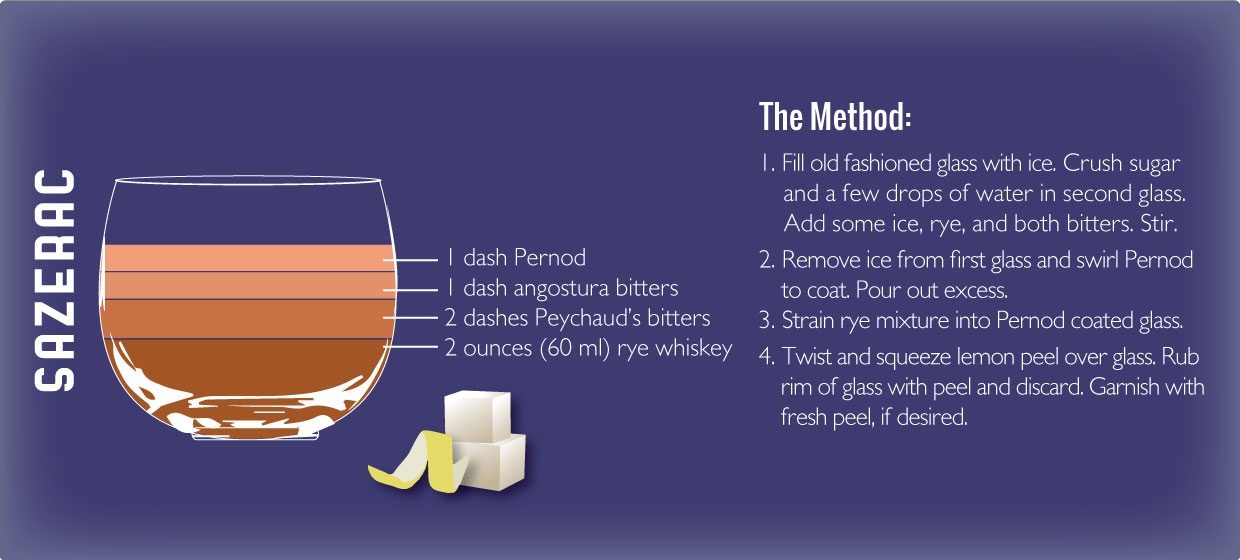Sazerac recipe graphic by Sam Henderson of Today's Nest