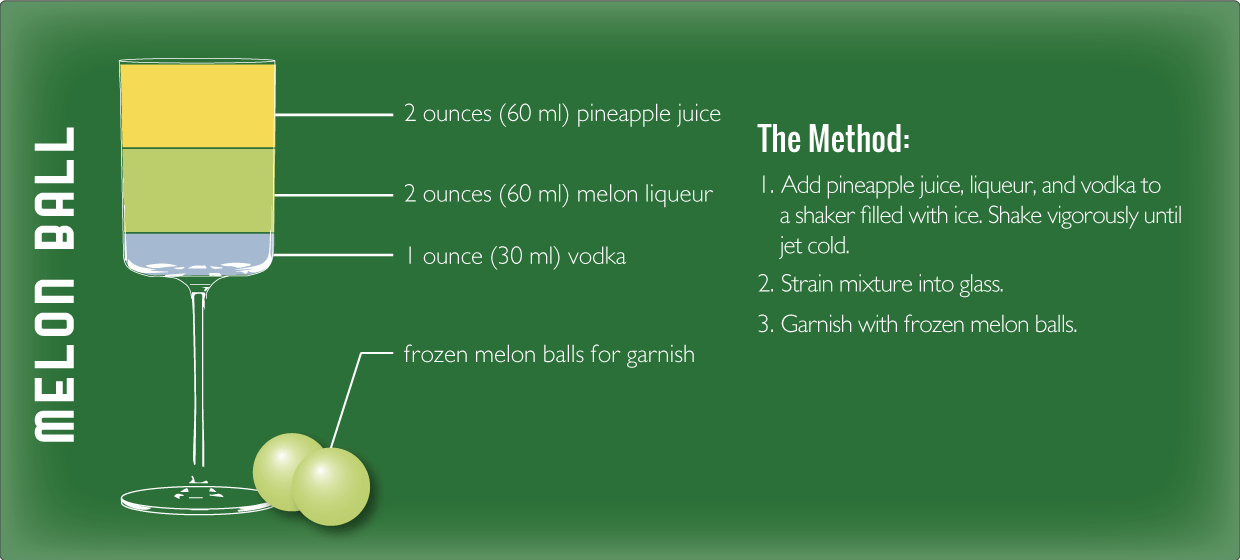 Melon Ball recipe graphic by Sam Henderson of Today's Nest