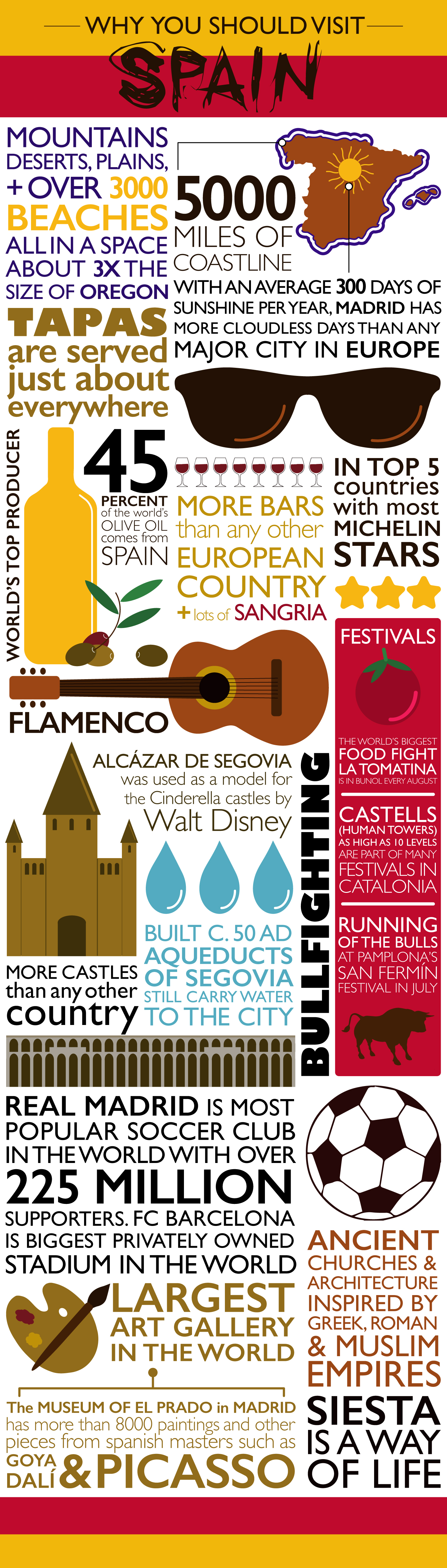 Why You Should Visit Spain infographic by Sam Henderson of Today's Nest