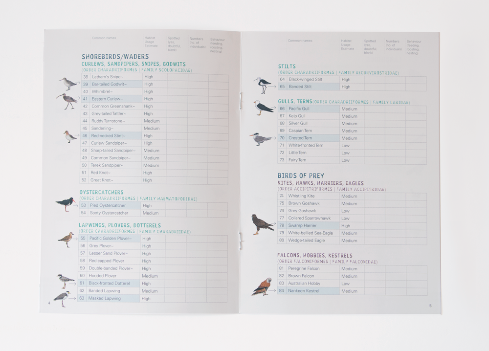 Bird-checklist-2.png
