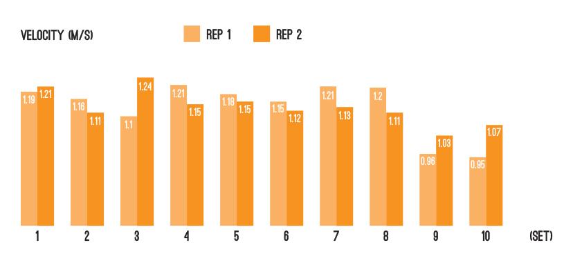 rep-graph