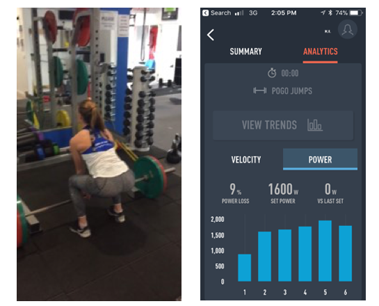 Figure 5: (Left) Deadlift; (Right) Corresponding Repeated Hop Metrics from PUSH iOS App