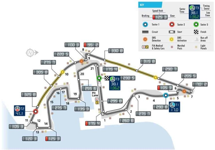 Figure 3.  Abu Dhabi GP Track - Again a different challenge mixing very high speeds and some quick corners with a lot of big heavy braking for the drivers and slow intricate sections. The high heat and setting sun also play a large factor here. Source = https://maxf1.net/en/f1-2018-schedule/abu-dhabi-gp/
