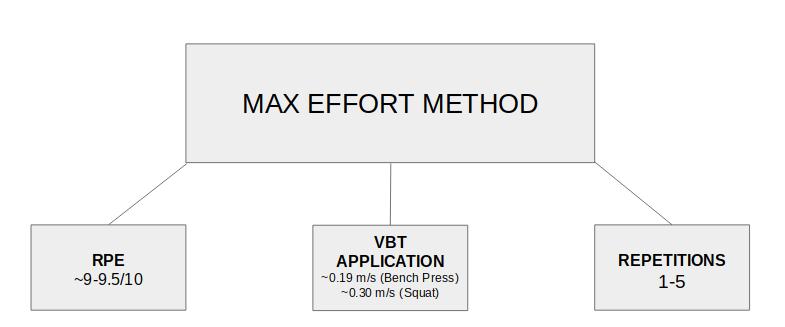 maxeffort.png