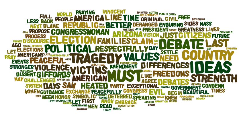 Palin Wordle