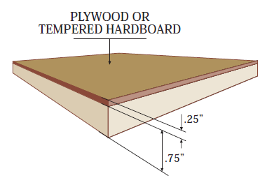 """Painting Board with 1"""" depth."""