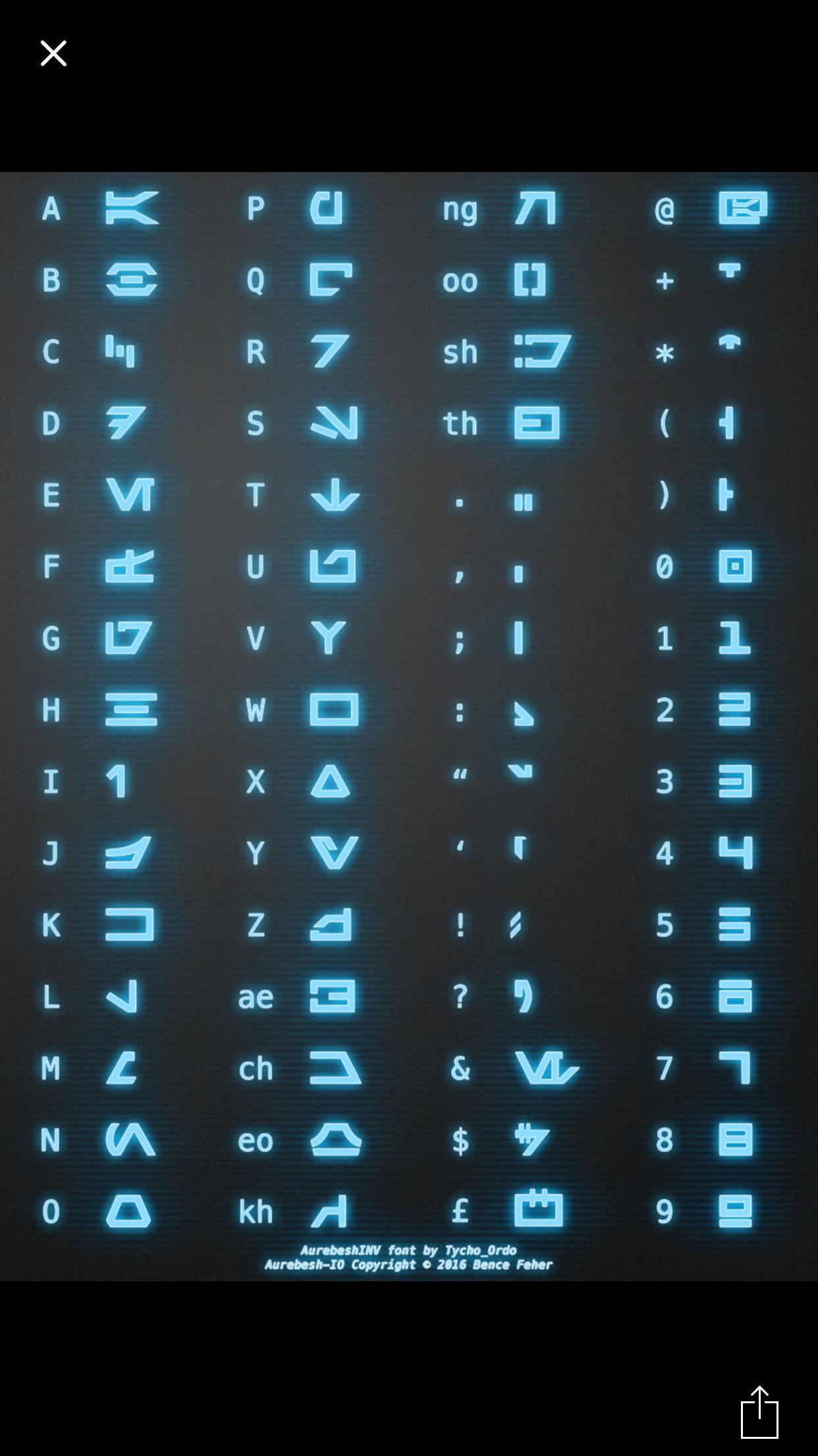 6p-symbols.png