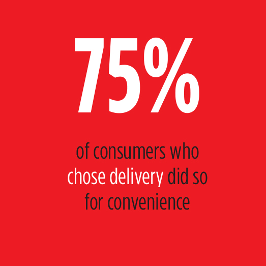 Delivery For Convenience