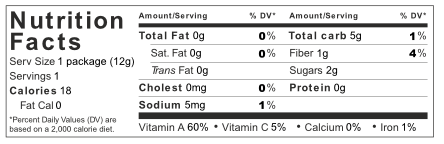 Nutritional Information for Sweet Potato Pie:For More Facts (CLICK)