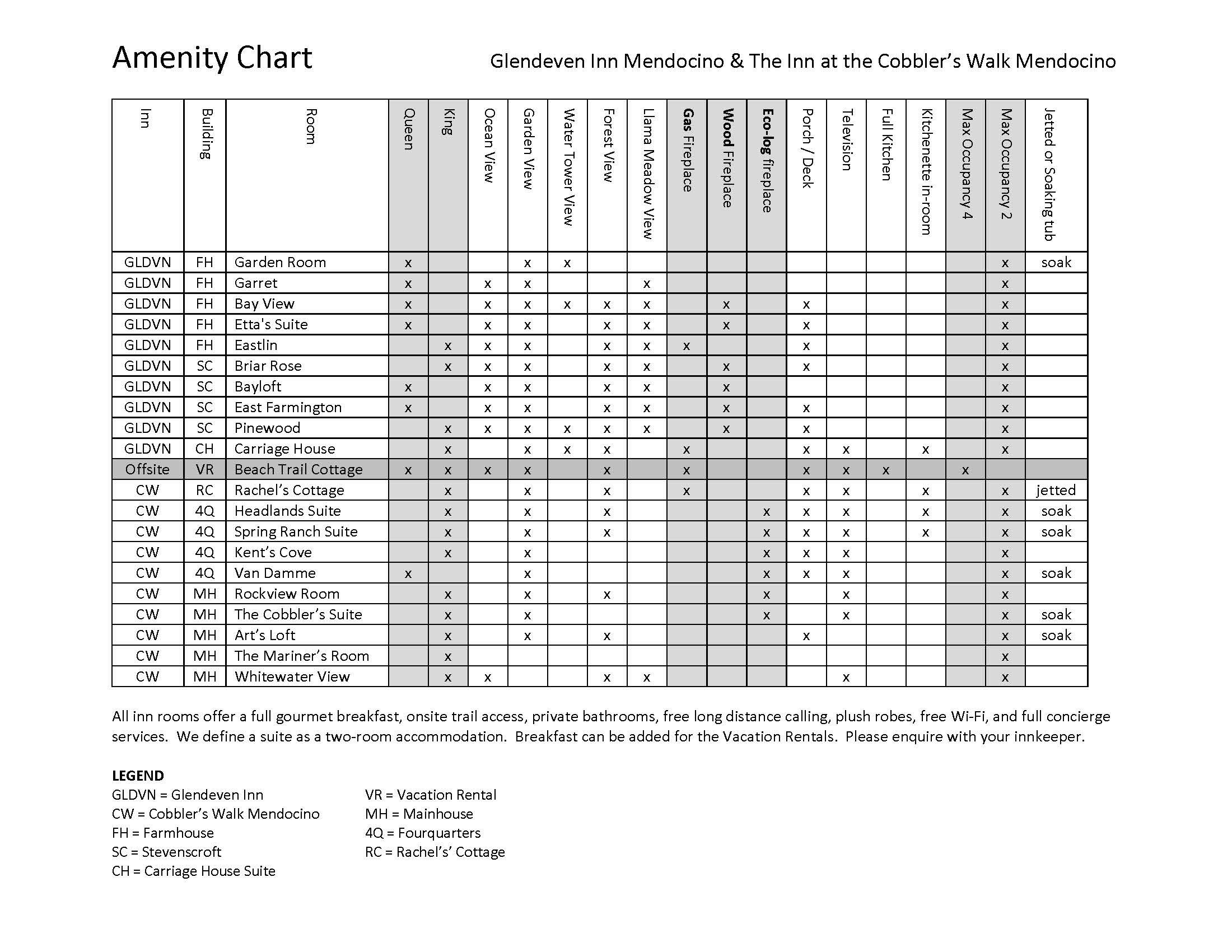 Room Amenity Chart MASTER 16_09.jpg