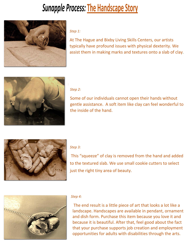Sunapple ProcessHandscapes.jpg