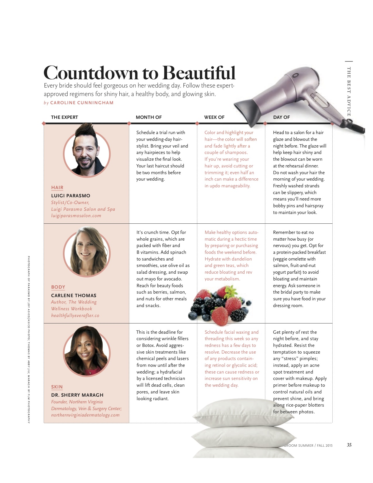 Healthfully Ever After in Washingtonian Bride and Groom Magazine  carlene thomas rdn