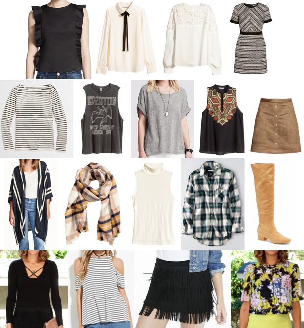 Three month clothing budget