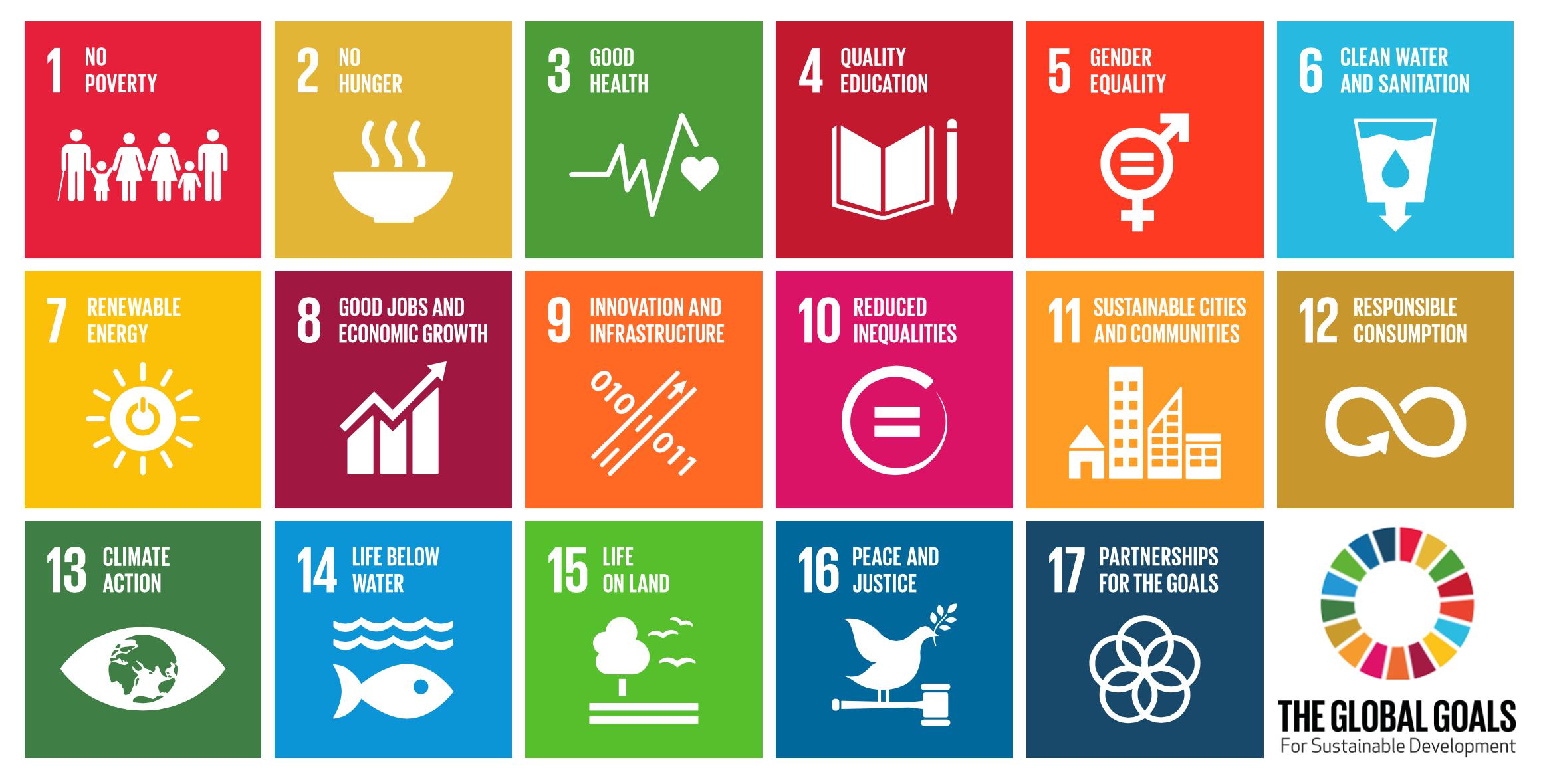 Chart_of_UN_Sustainable_Development_Goals.png