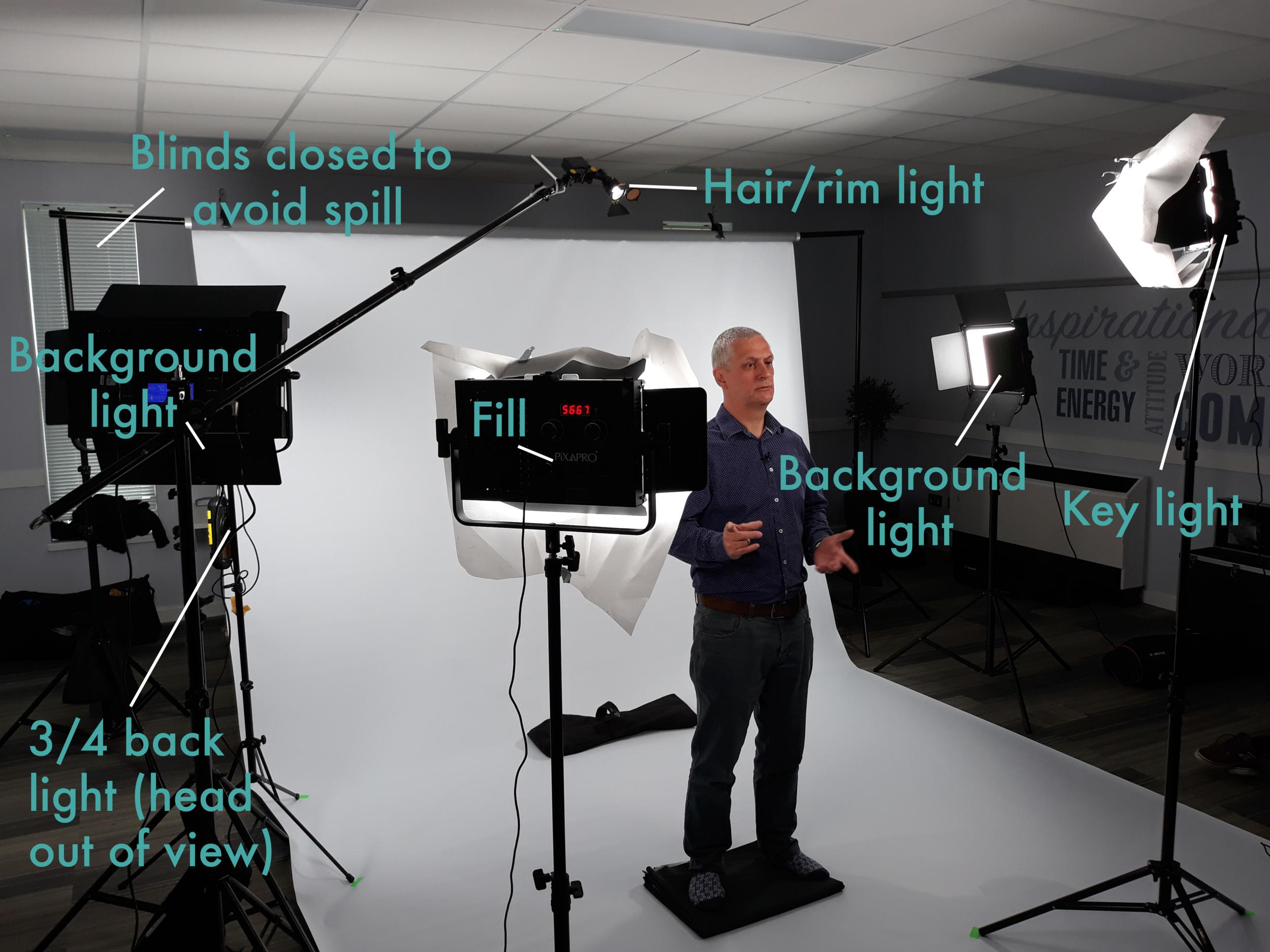 On set with the client. For you fellow lighting geeks we used the following fixtures: Key & fill: PiXAPRO VNIX LED1000B, hair/rim: Dedolight Ledzilla, 3/4 backlight: Dedo DLH4, background lights: LS Edge 1380ASVL Bi-Colour Soft LED Light