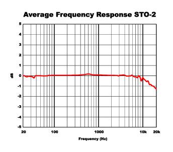 average mic response.jpg