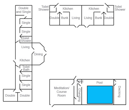 Floor plan of The Straw Cabins