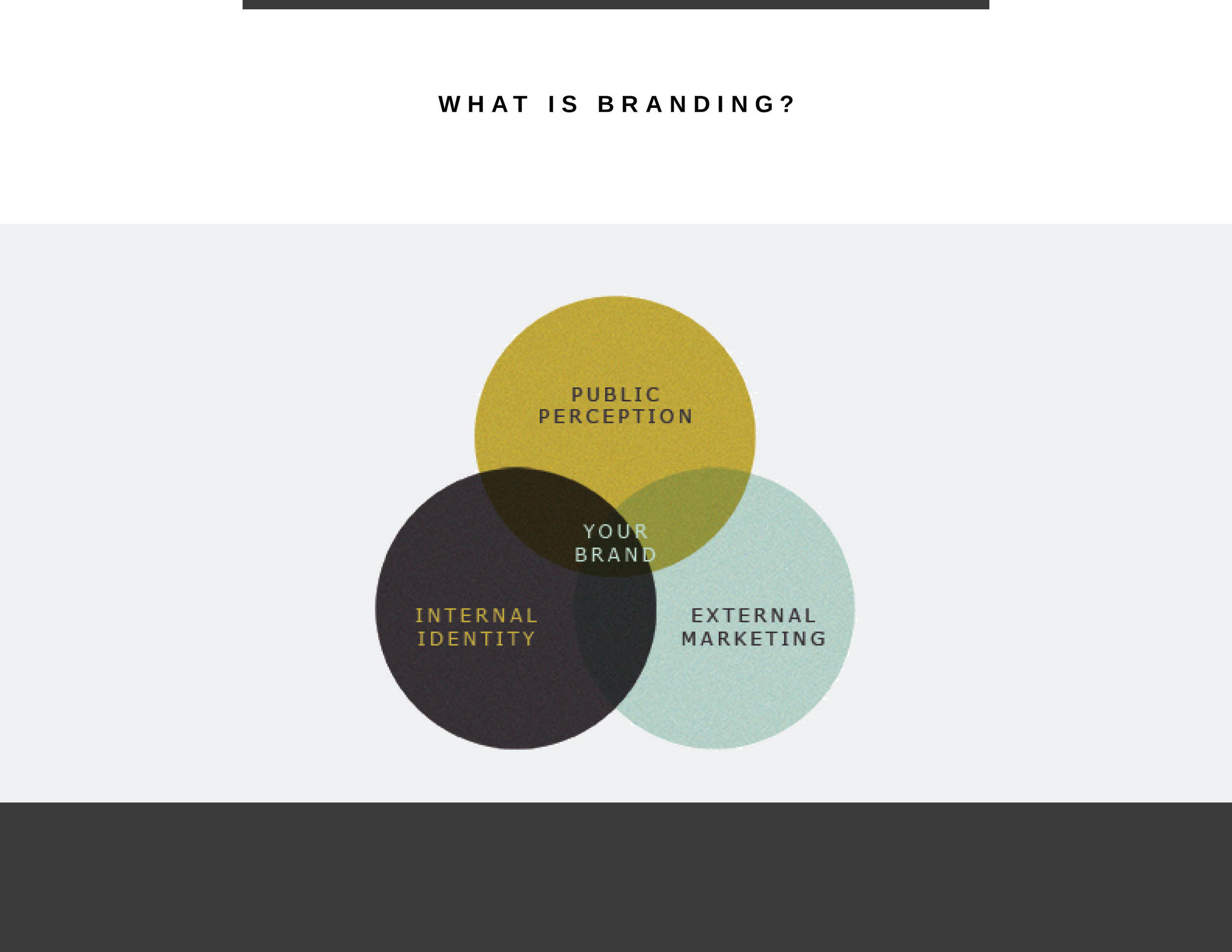 People love venn diagrams. They make you look super smart and capable.