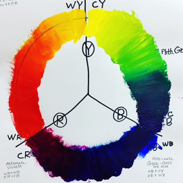 student color wheel.JPG