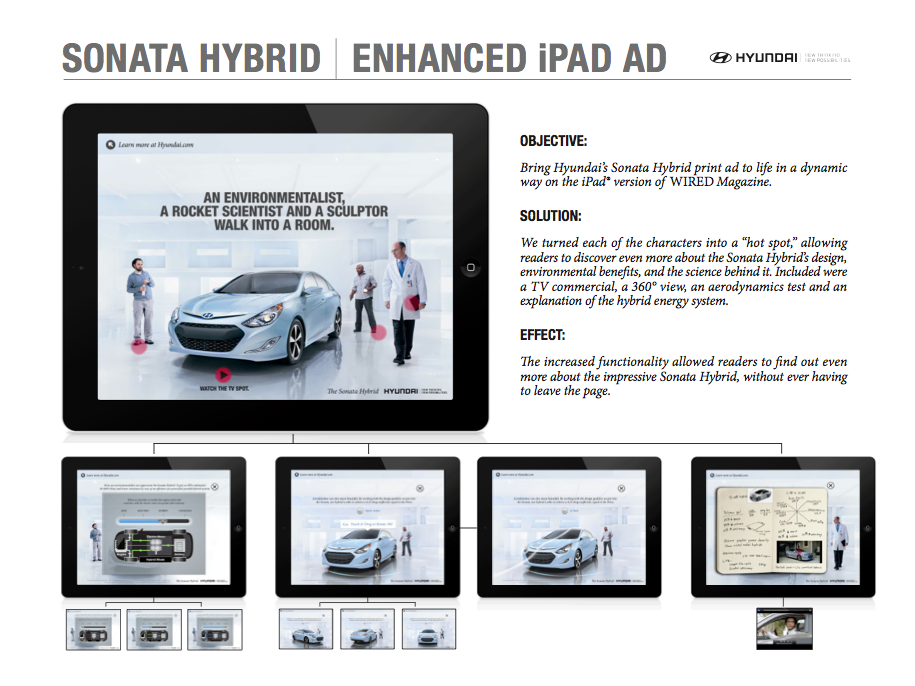hybrid ipad board.png