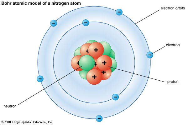 Bohr.Atomic.Model.Nitrogen