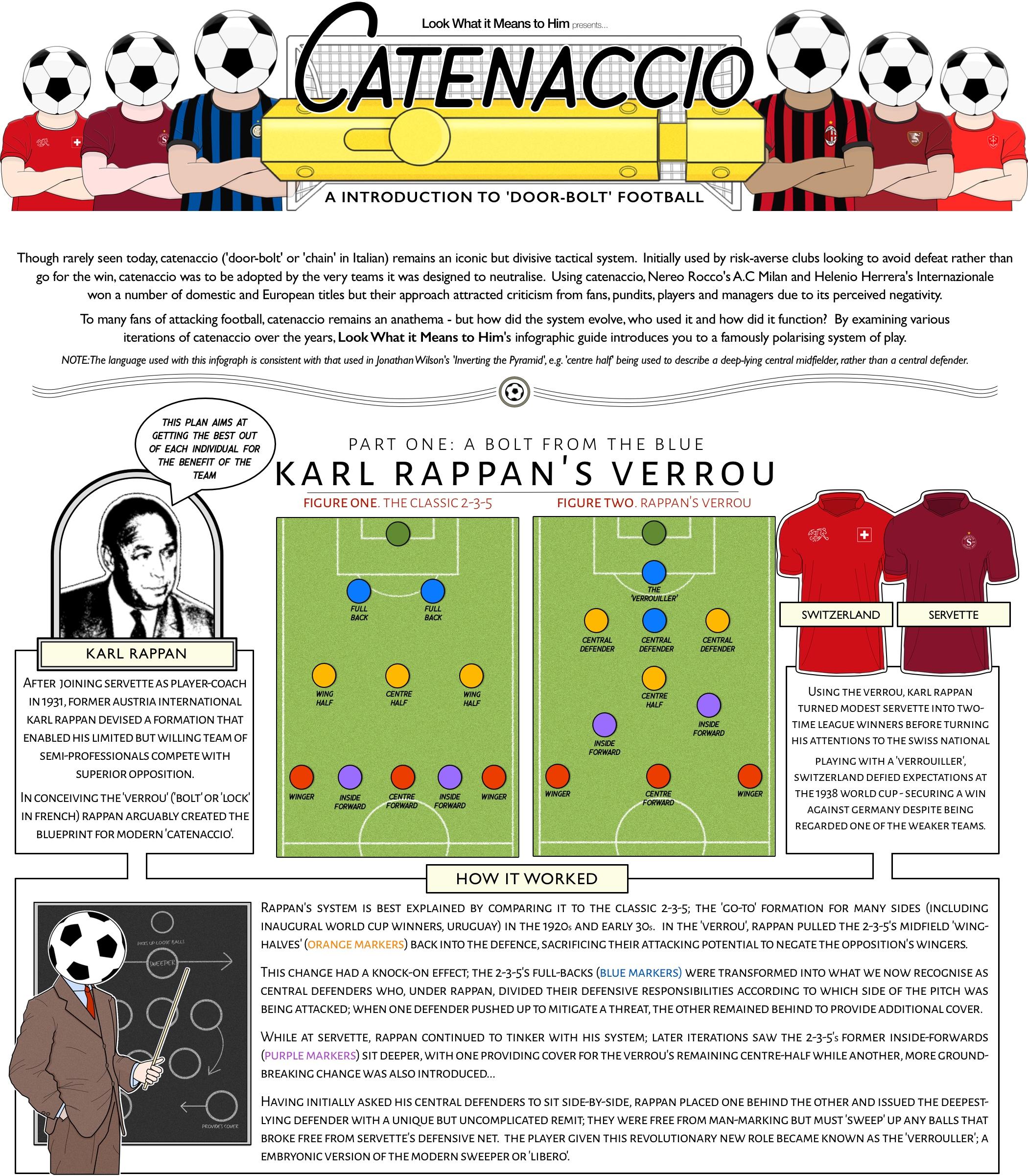 LWIMTH Catenaccio One.jpg