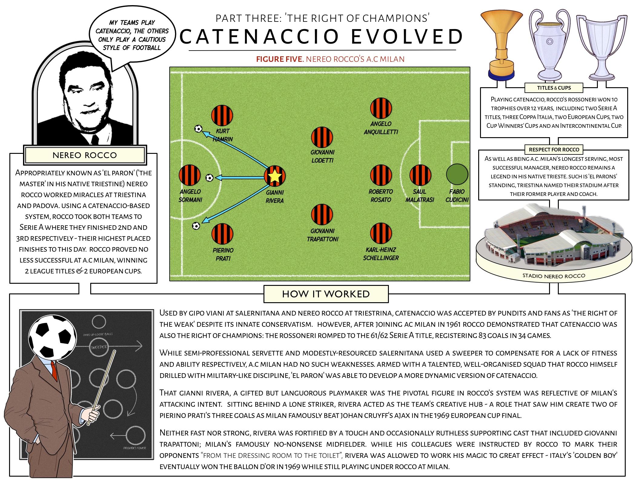 Catenaccio.Slide.Three.jpg
