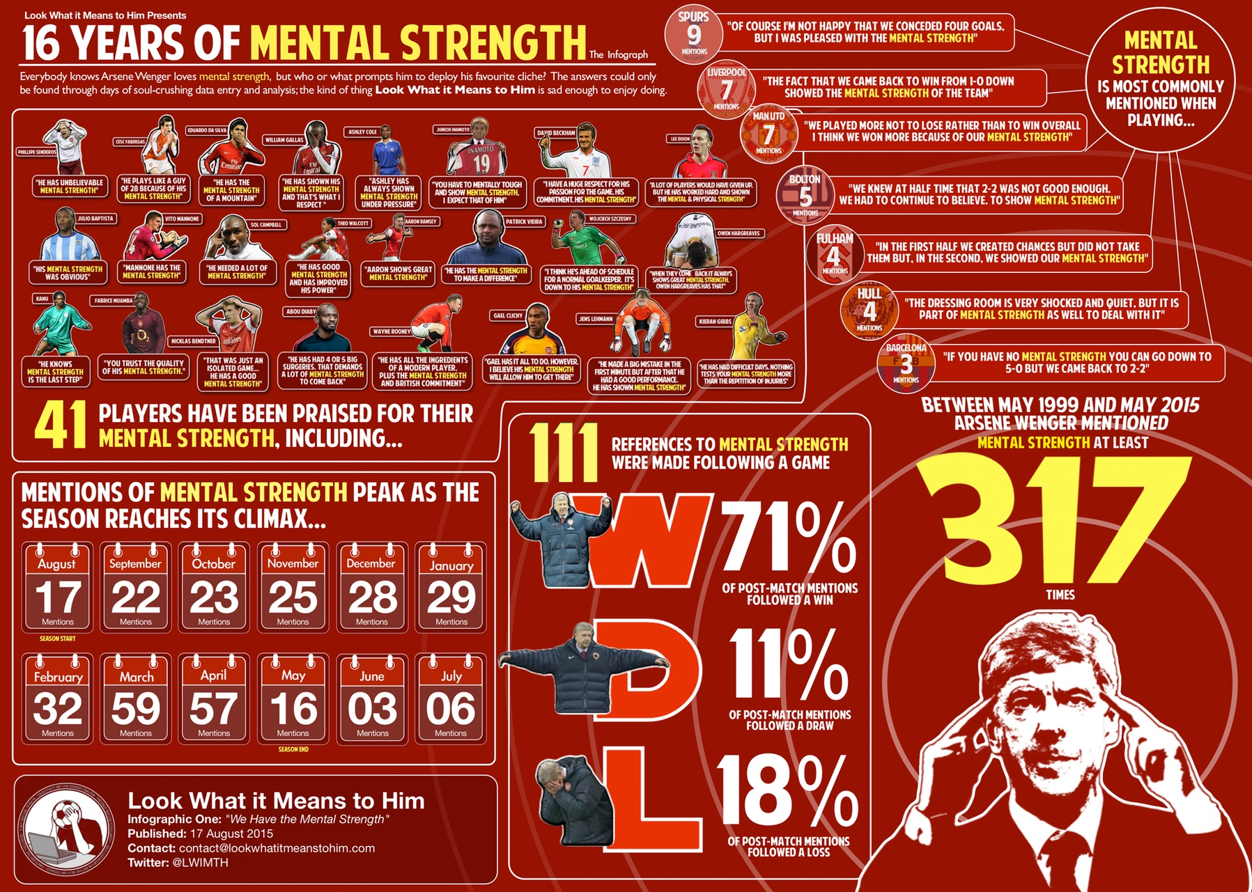 Mental Strength Infographic.jpg