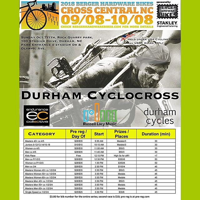 Final showdown of the series in DURM Sunday🤜🤛 Presented by @theendurancecollective @russelllacymusic and Durham Cycles 🏆