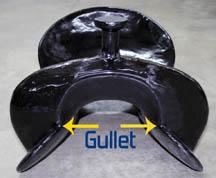 Gullet-How-We-Measure-2.jpg