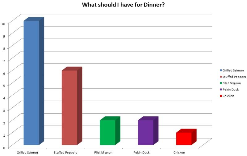 DinerGraph.jpg