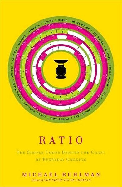ratio-cover.jpg