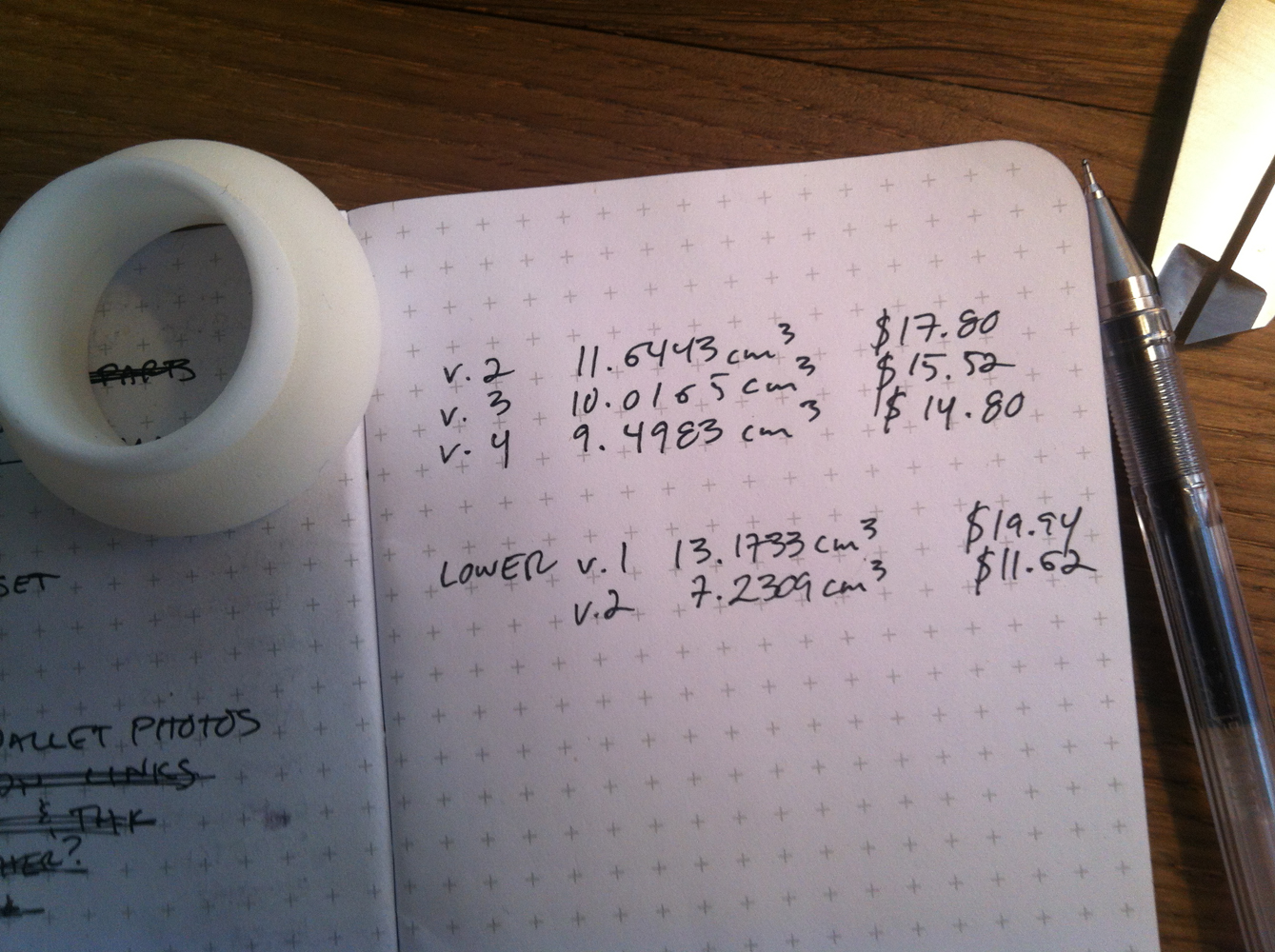Shapeways' volume/price breakdown.