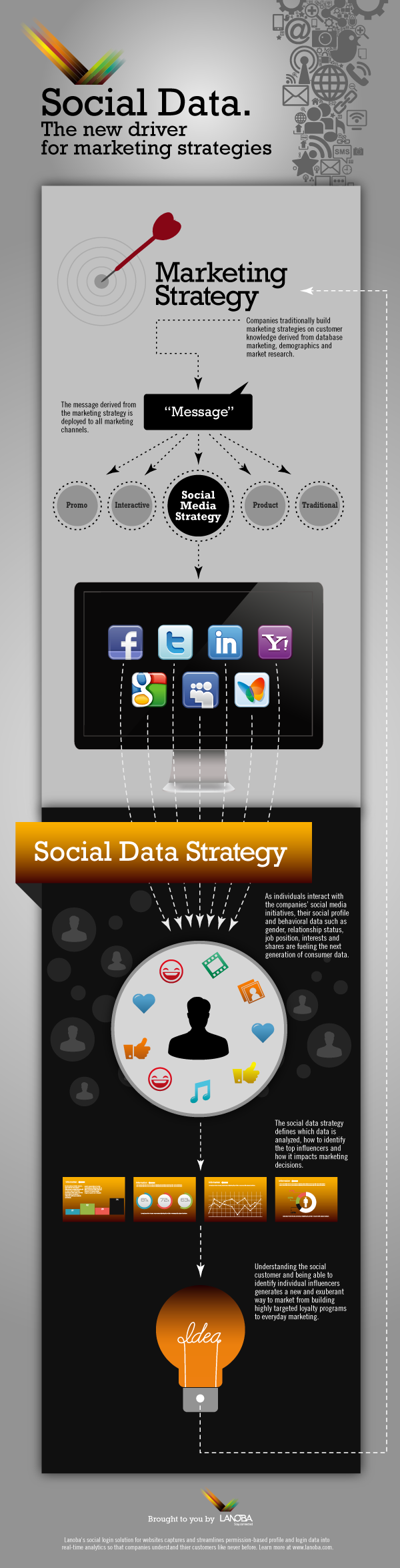 The-Social-Marketing-Strategy-Process.png