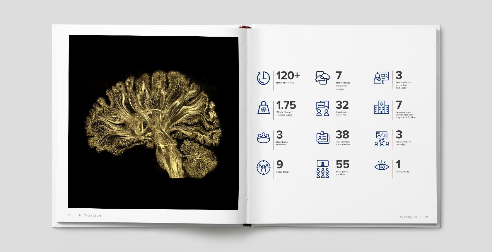 Penn_Medicine_Image_Gallery_Life_Book_2.jpg