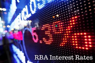 Latte Property RBA Interest Rates.png
