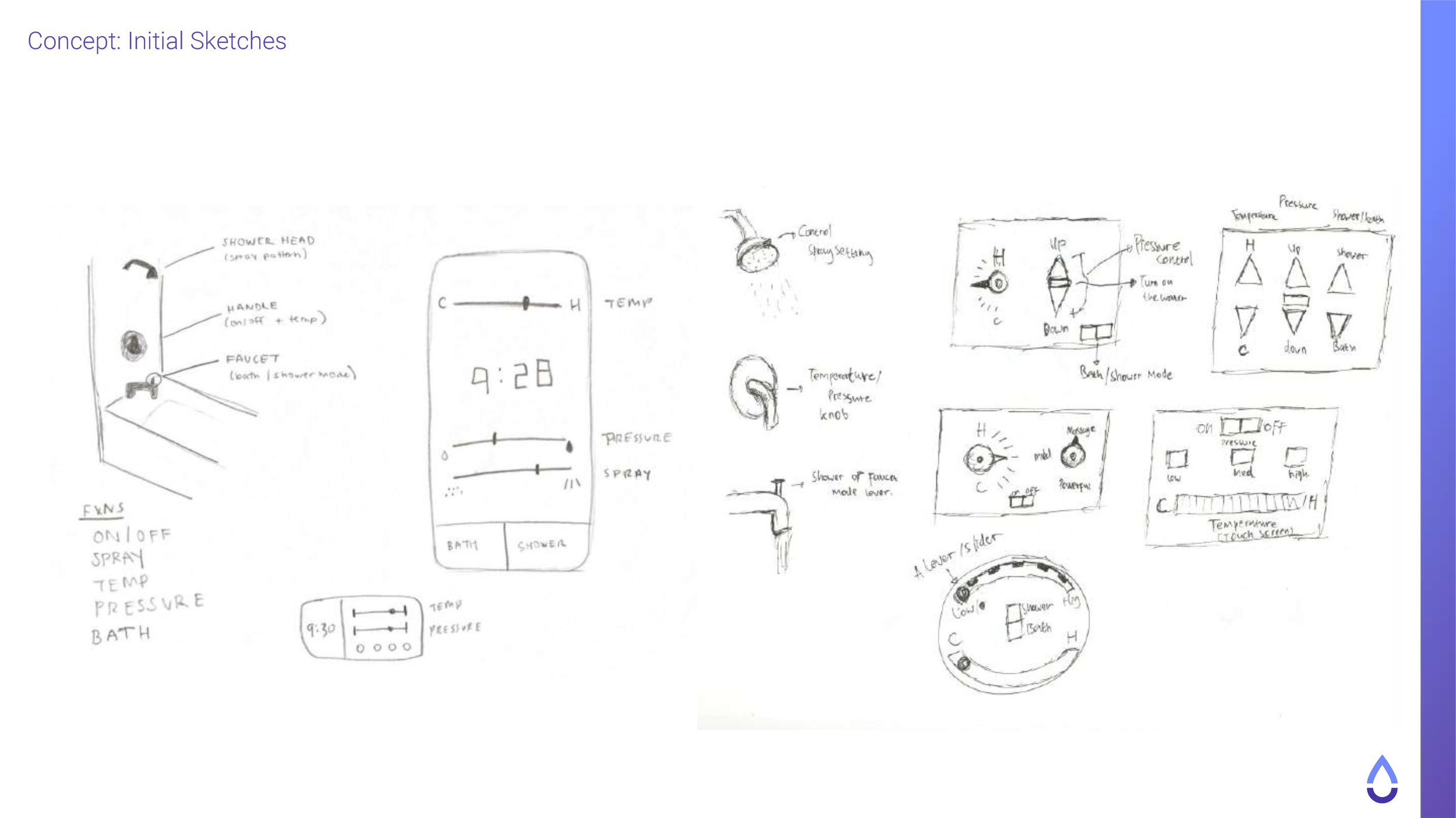 Olympia Shower Redesign-compressed_Page_13.jpg