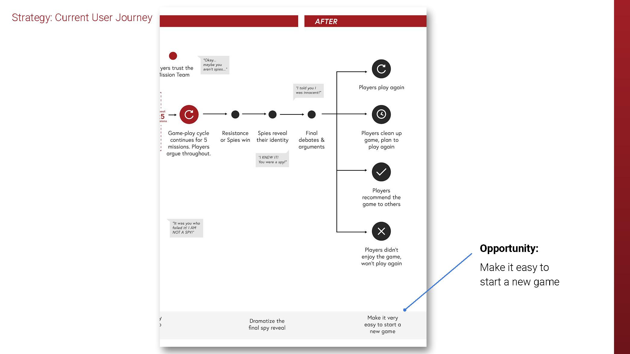 The Resistance Presentation_Page_14.jpg