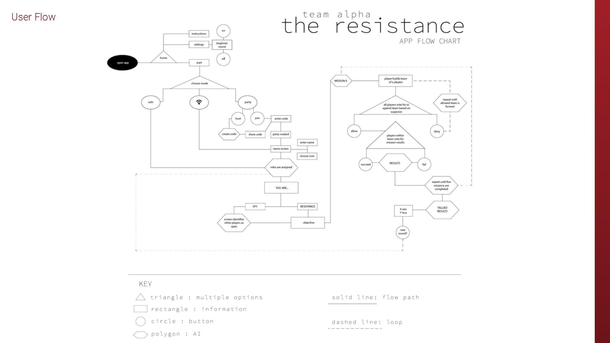 The Resistance Presentation_Page_29.jpg