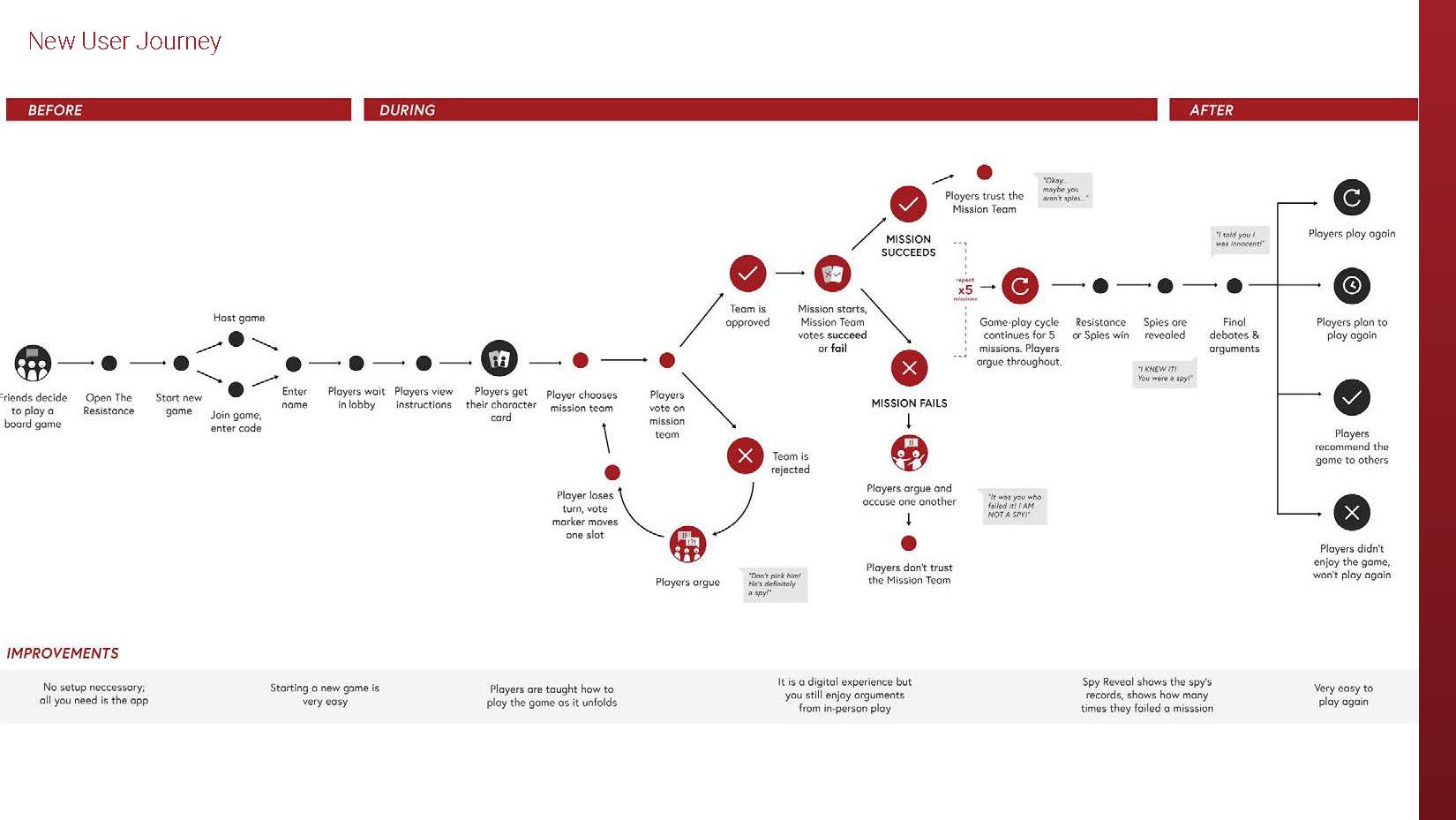 The Resistance Presentation_Page_37.jpg
