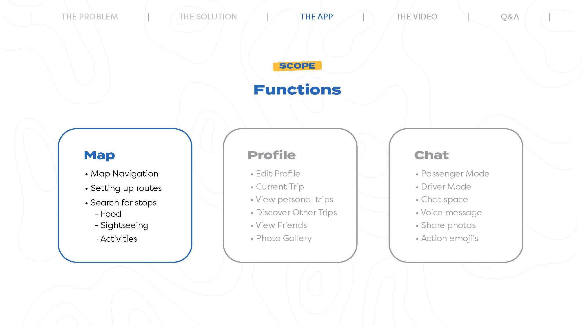 EXC3_Trippin_Presentation_FINAL_Page_19.jpg