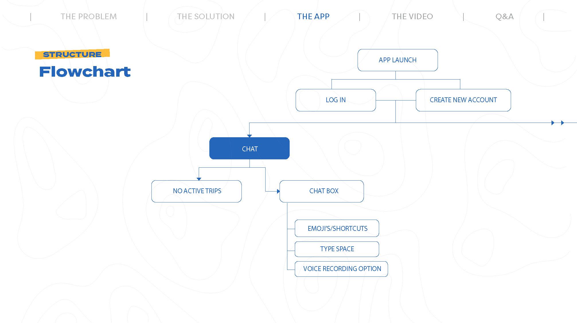 EXC3_Trippin_Presentation_FINAL_Page_23.jpg