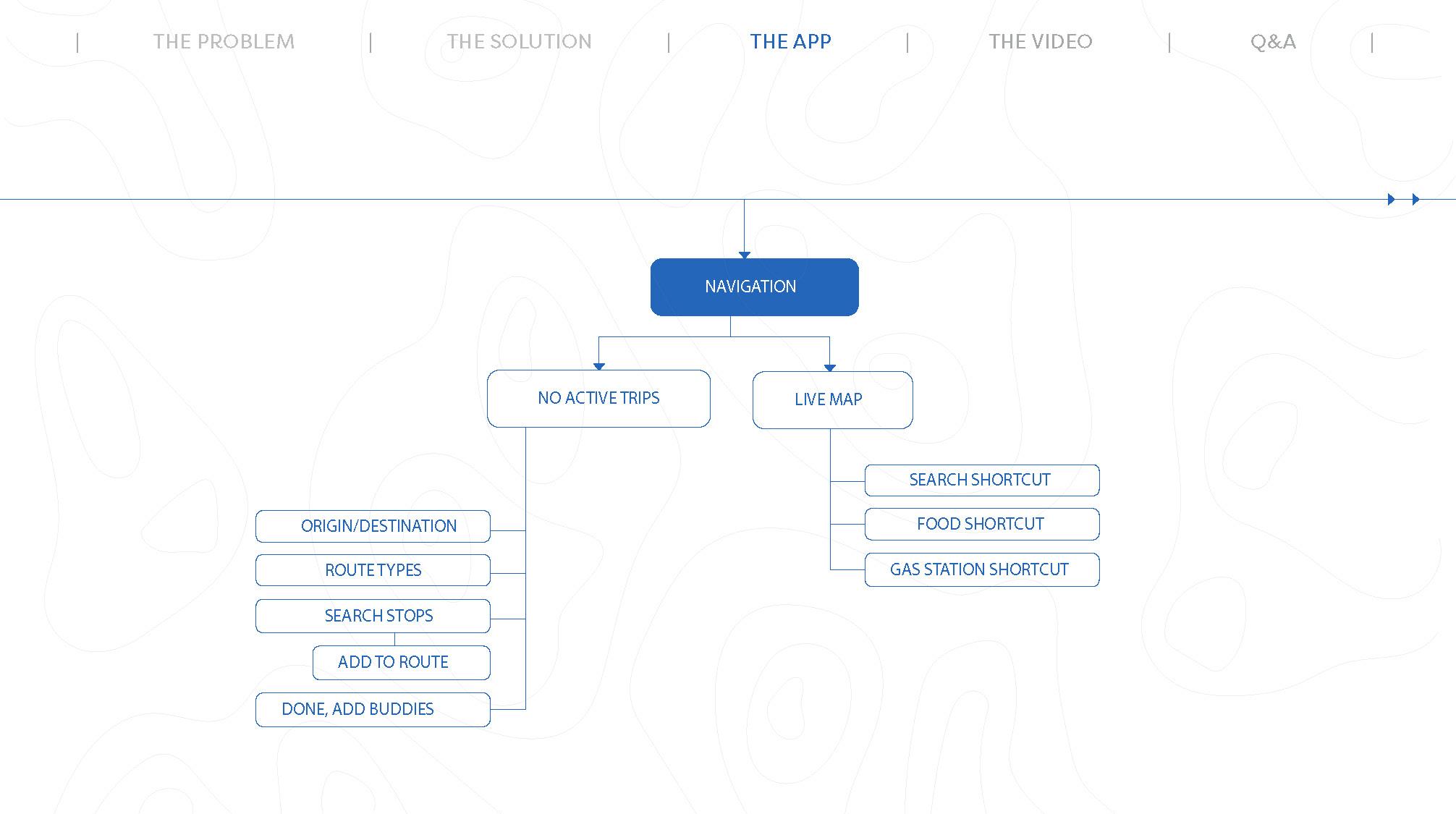 EXC3_Trippin_Presentation_FINAL_Page_24.jpg