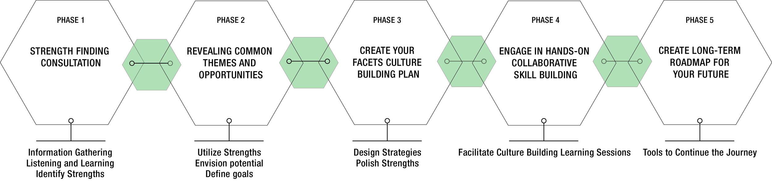 Process graph.jpg