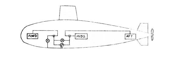 submarine trim 2.jpg