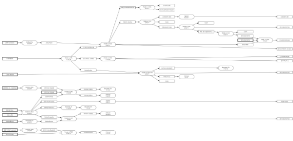 NBA Transaction Flowcharts