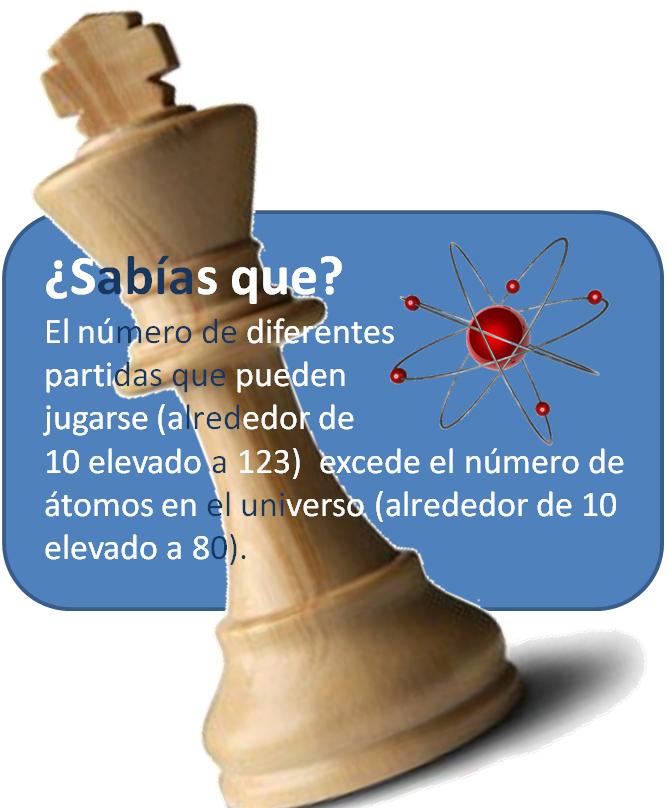 Ajedrez y átomo.PNG