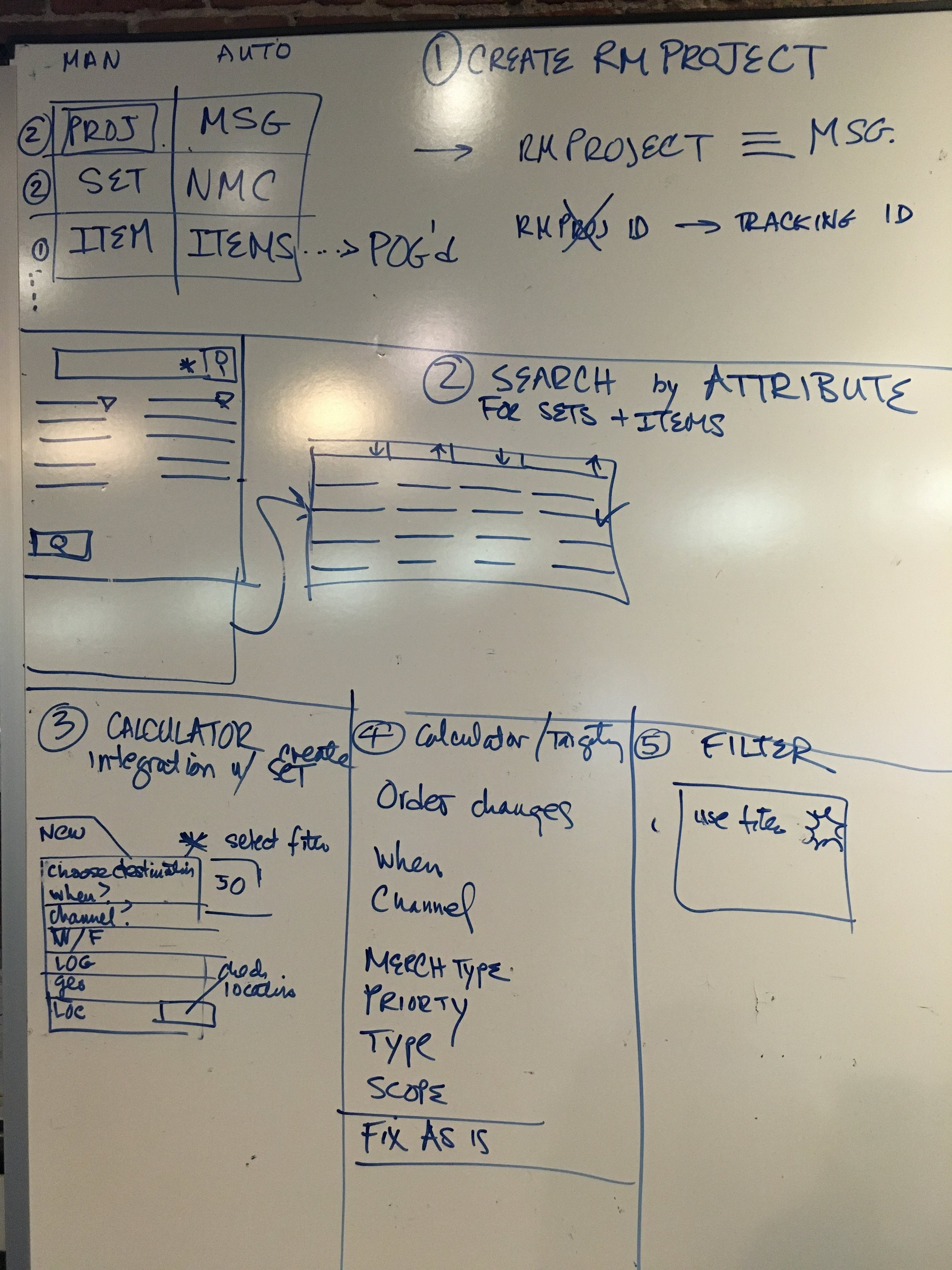 Sketching out user workflow on whiteboard with client